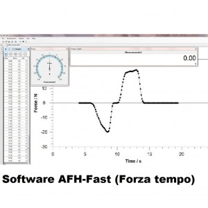 Software Forza-Tempo Sauter AFH-FAST